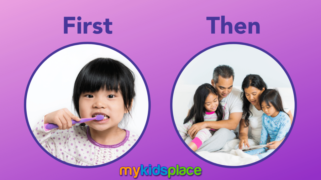 An example of a first-then board with 2 images side by side. The 1st image (left) of a child brushing teeth and the 2nd image (right) is a family in pajamas reading a story.